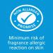Sanex Zero Shower Gel Normal Skin